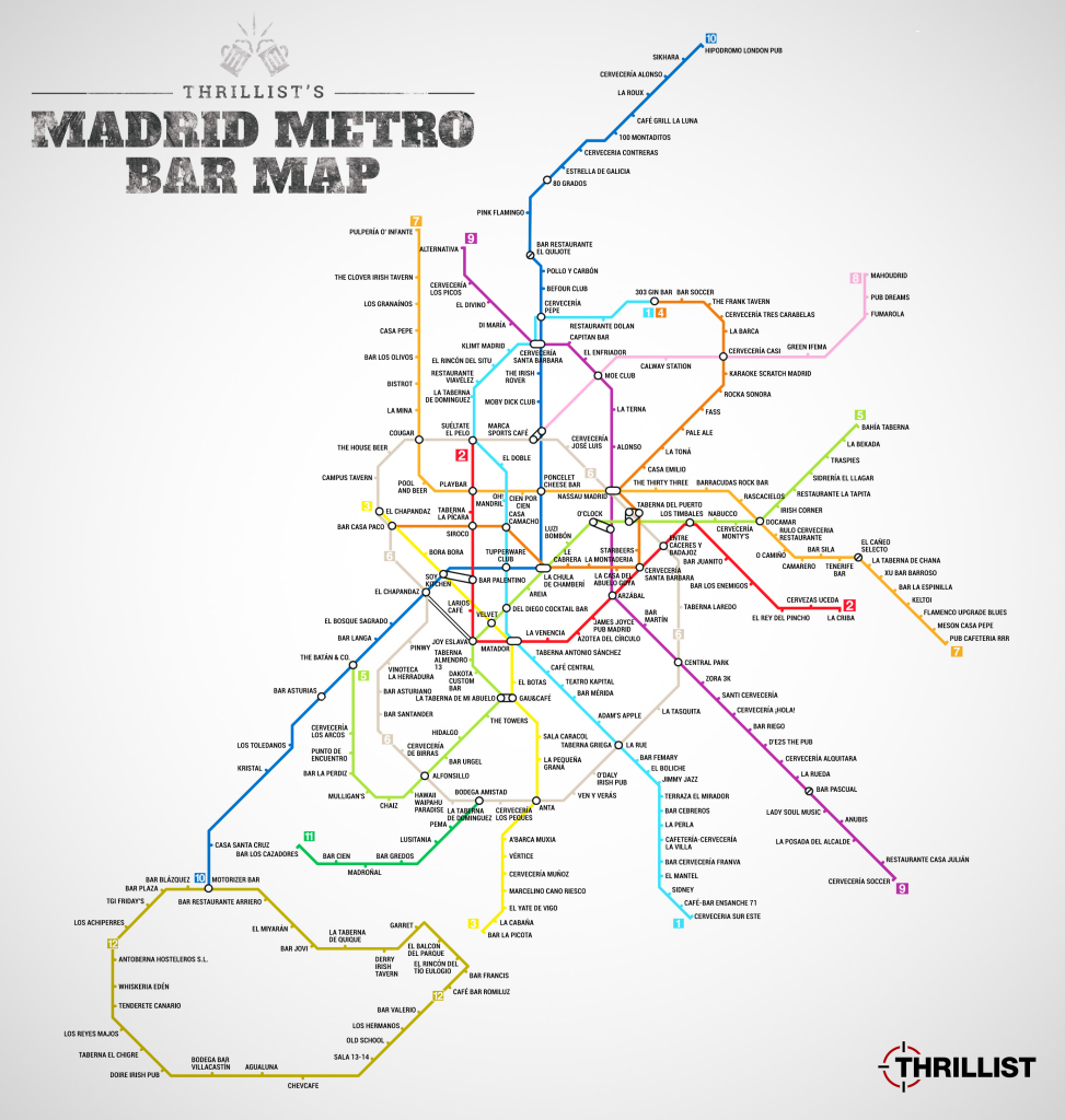 Madrid Metro Bar Map, Blog Gavirental