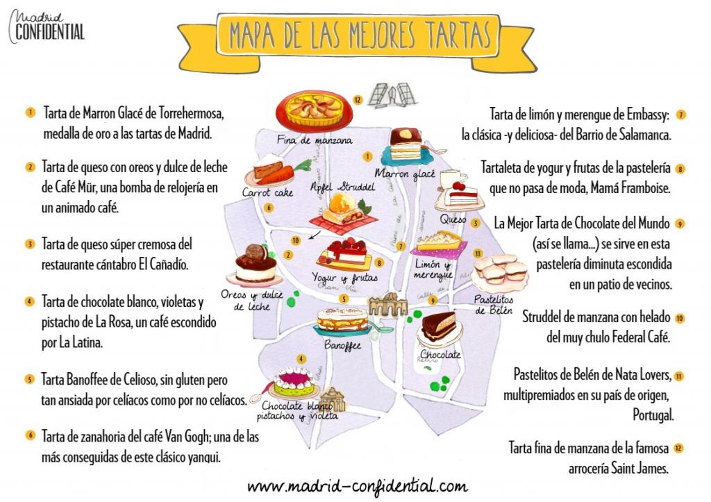 Mapa de las mejores tartas de Madrid, Blog Gavirental
